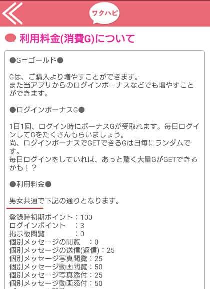 ワクハピは男性だけでなく女性も有料でメッセージ1通に250円もかかる高額な利用料金が必要です